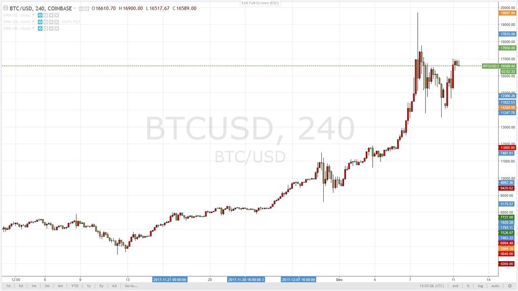 Откуда произошла криптовалюта Bitcoin