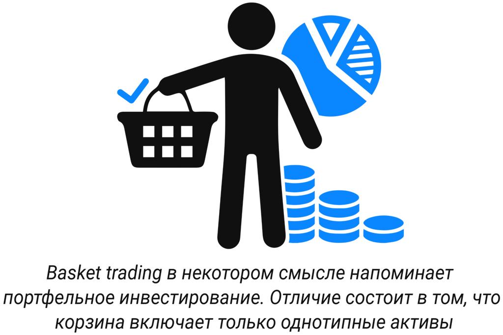 Преимущества трейдинга криптовалют Basket trading