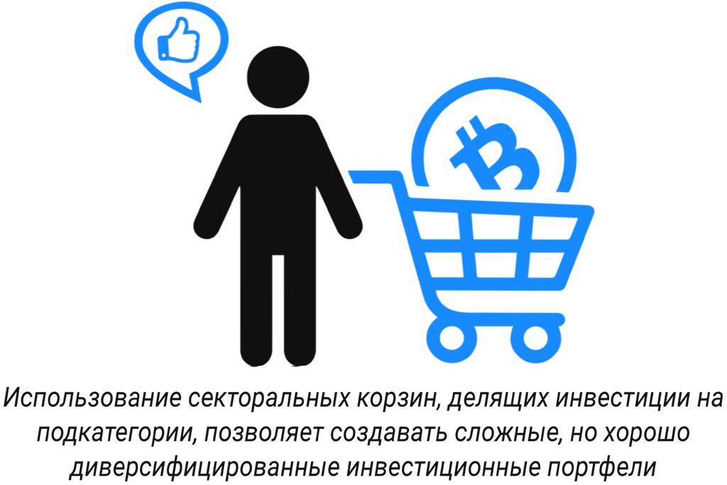 Отличия трейдинга криптовалют методом Basket trading