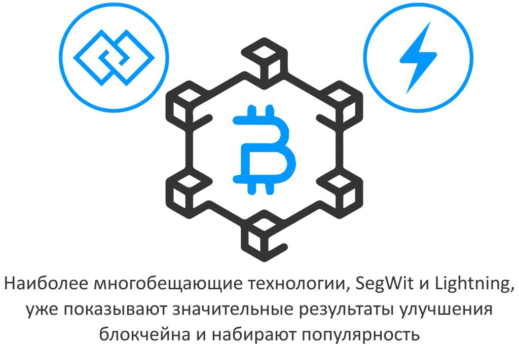 Перспективы криптовалют с новыми технологиями