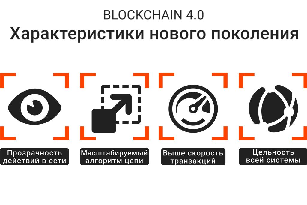 Технология блокчейн четвертого поколения