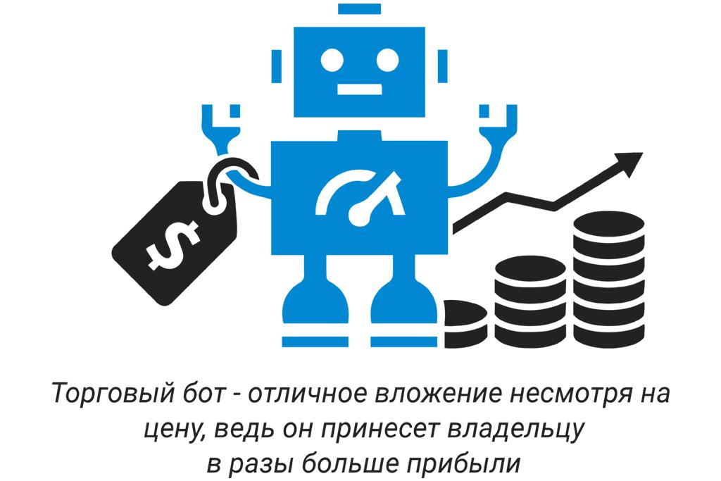 Использование бота в торговле криптовалютой на бирже