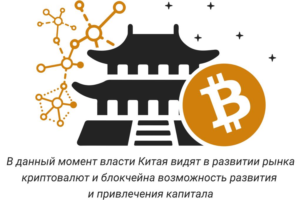 Позиция Китая по отношению криптовалюты сегодня