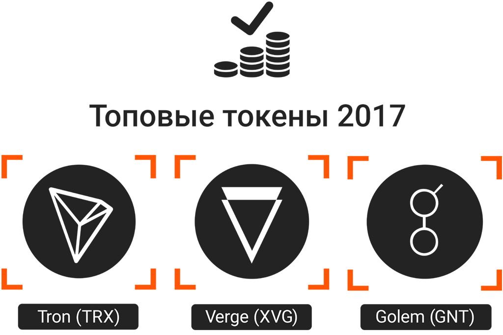 Лучшие валюты для трейдинга криптовалют