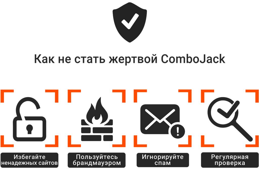 Способы защиты кошелька для криптовалют от вируса