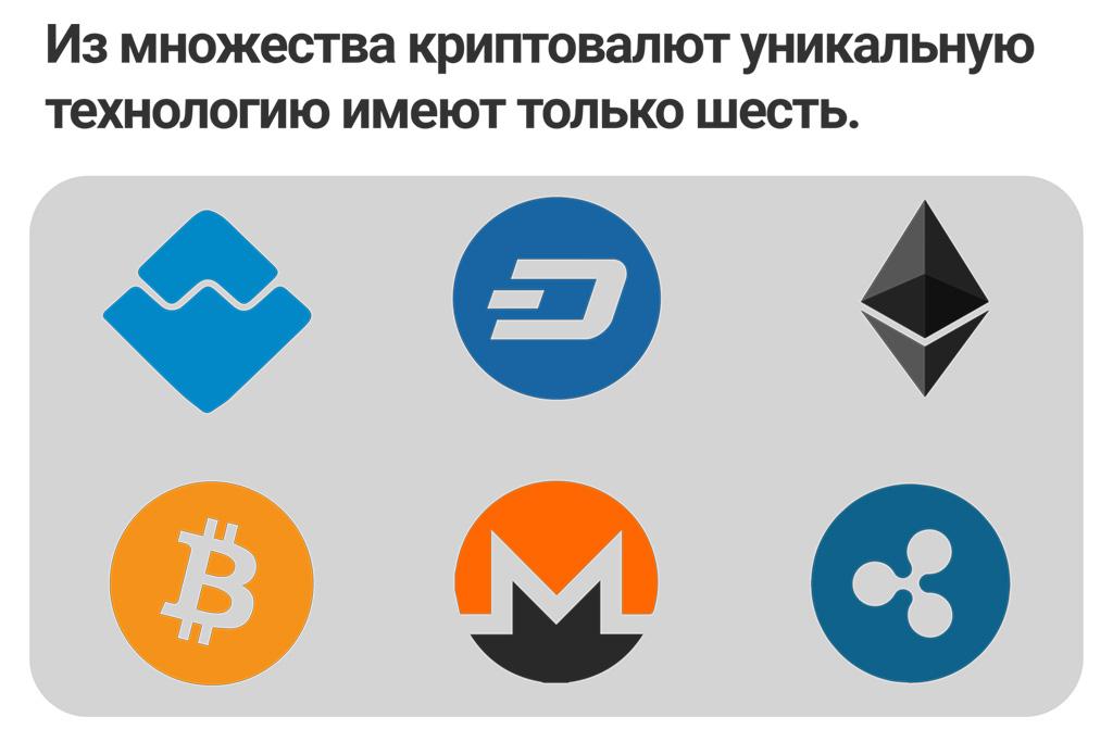 Криптовалюта что это. Уникальные цифровые валюты