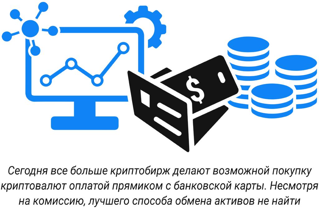 Суть криптовалюты: покупка и продажа
