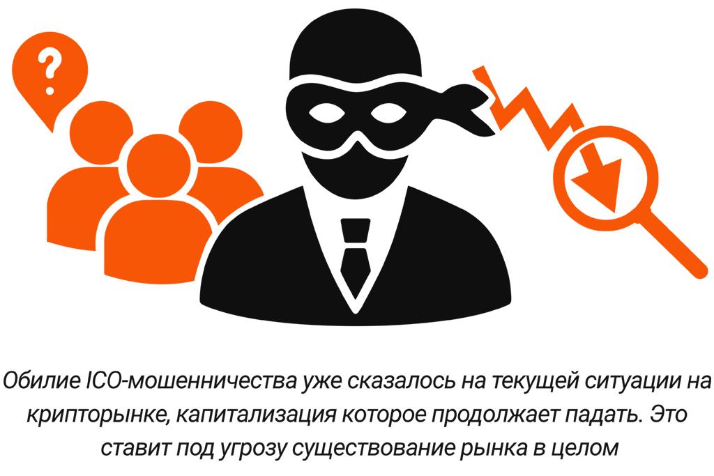 Защита инвестиций в стартапы