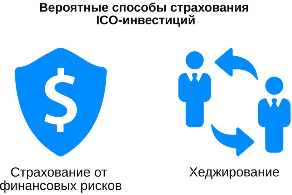 Страхование инвестиций в стартапы