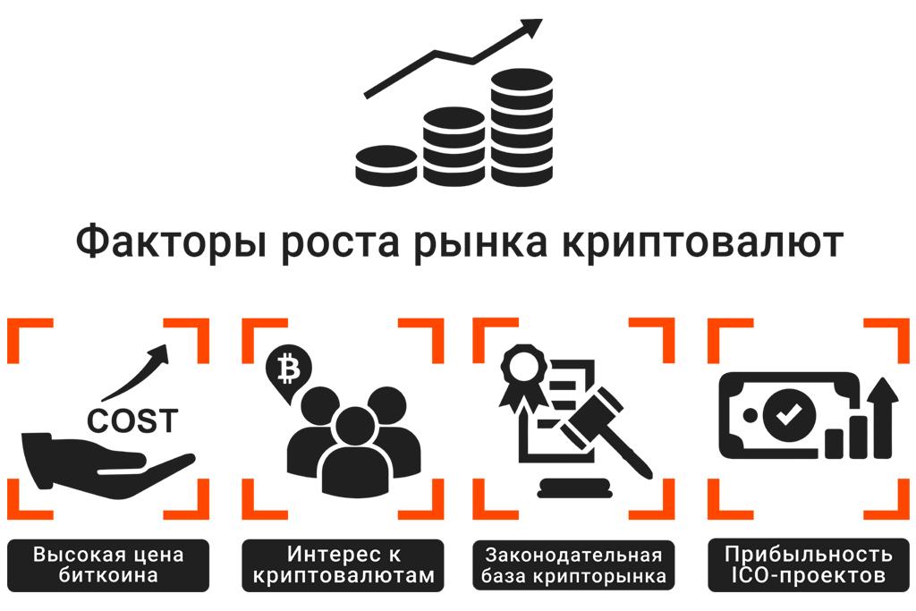 Какие прогнозы криптовалют это экспертов