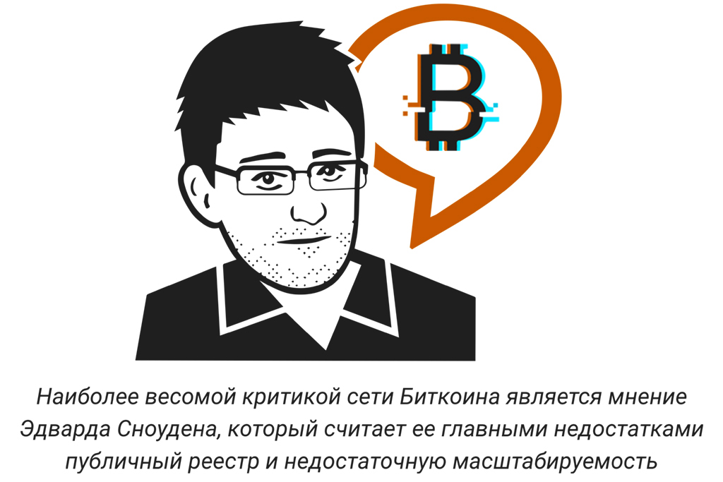 Блокчейн цифрового актива биткоин