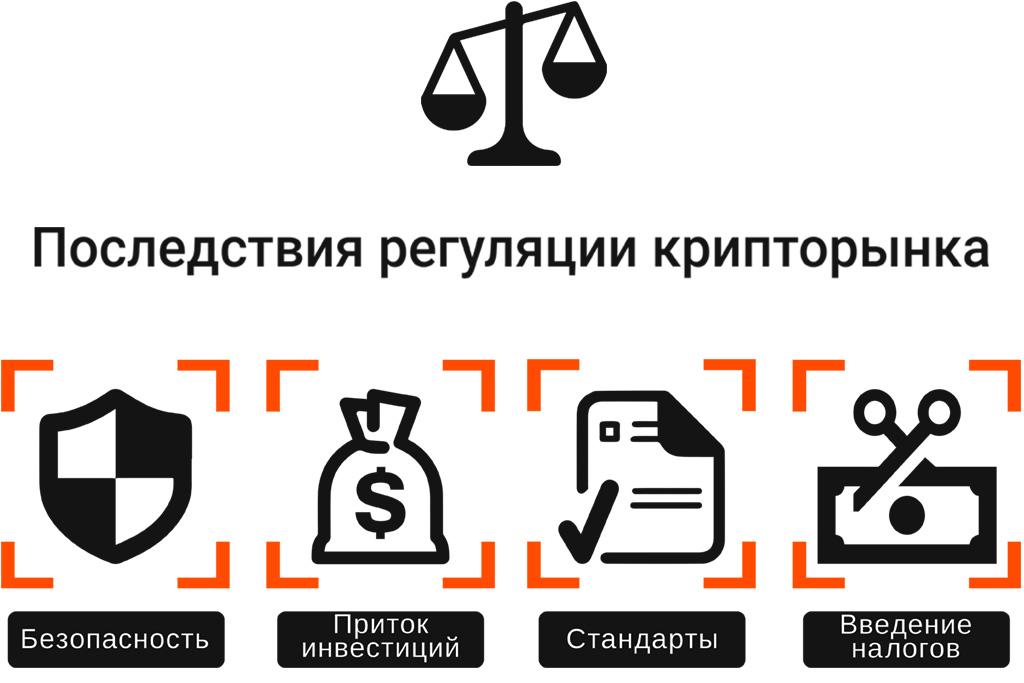 Что изменится после регулирования криптовалют
