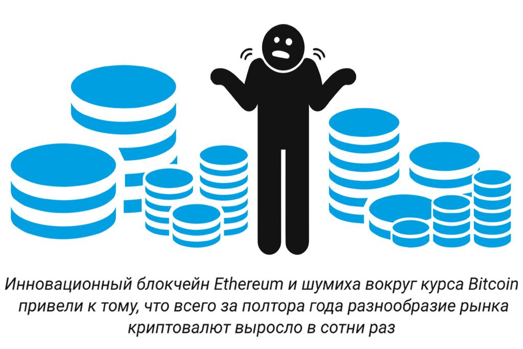 Перспективы криптовалют не популярных сегодня