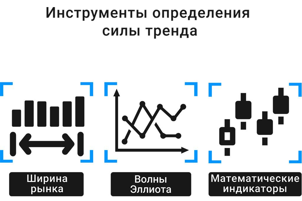 Инструменты тренда в трейдинге криптовалют