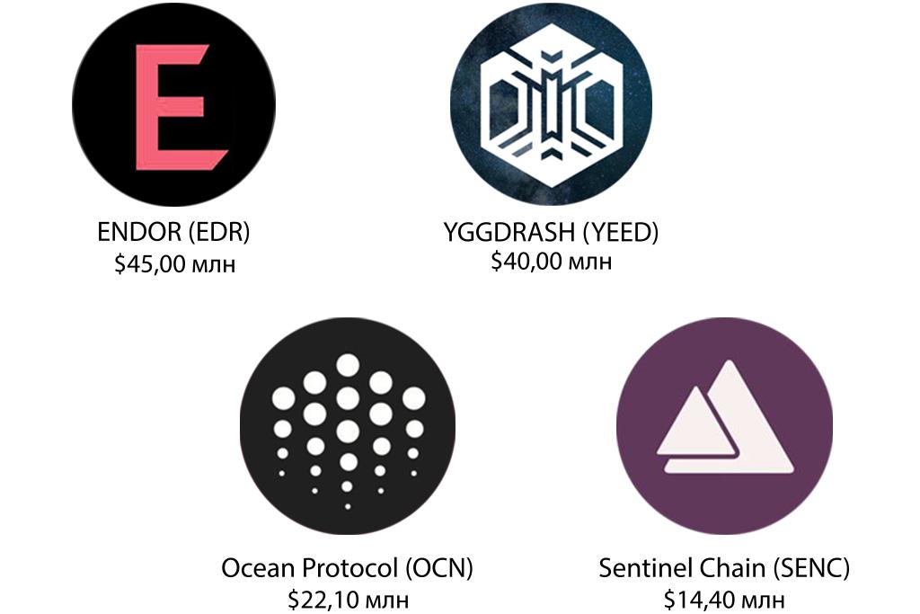 ICO стартапы, завершившиеся с 09 по 16 марта 2018