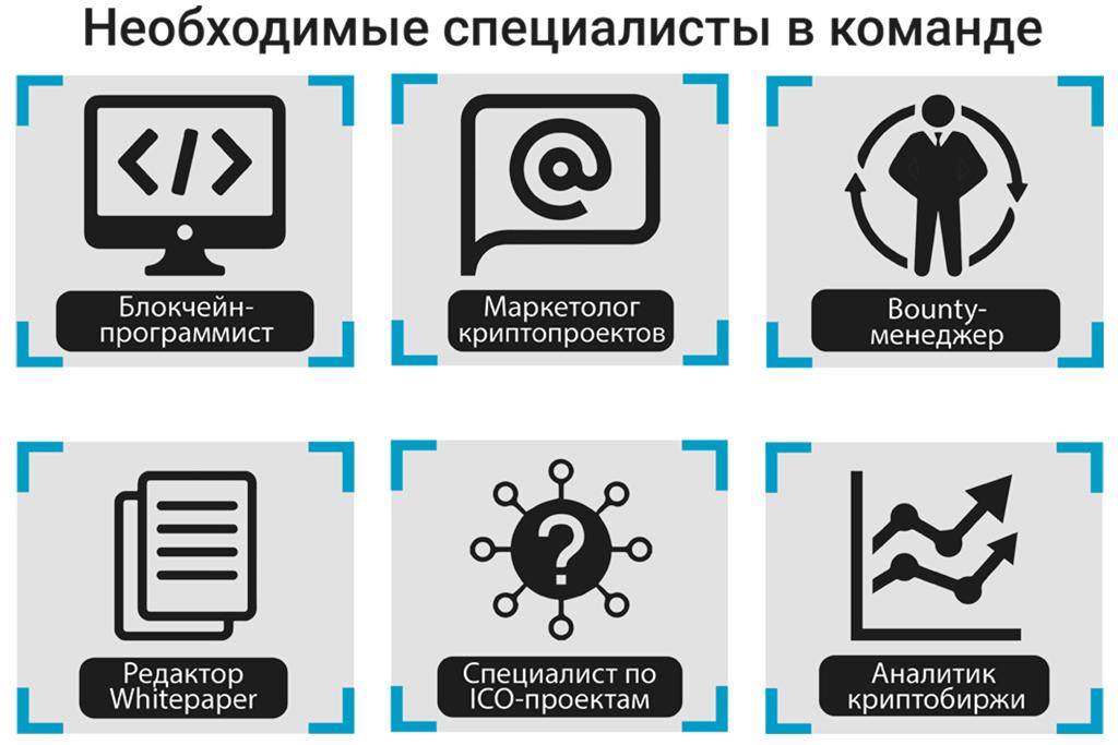 Состав команды для стартапа ICO