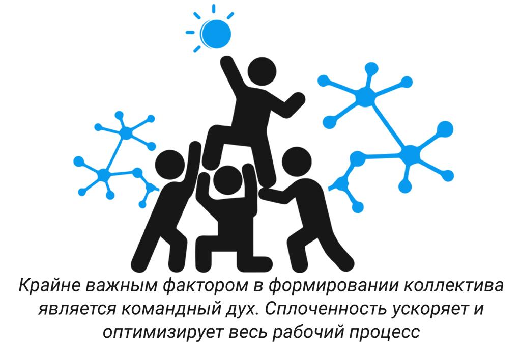 Продвижение стартапа ICO