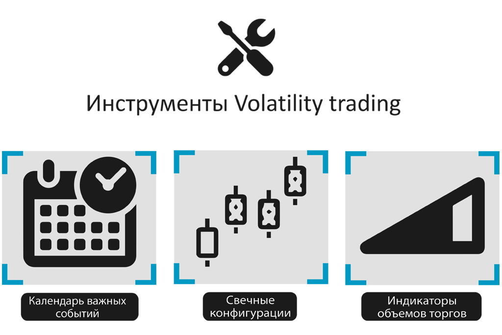Инструменты Volatility trading для трейдинга криптовалют