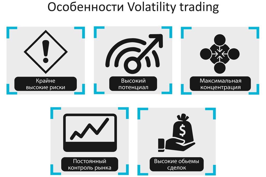 Особенности Volatility trading в трейдинге криптовалют