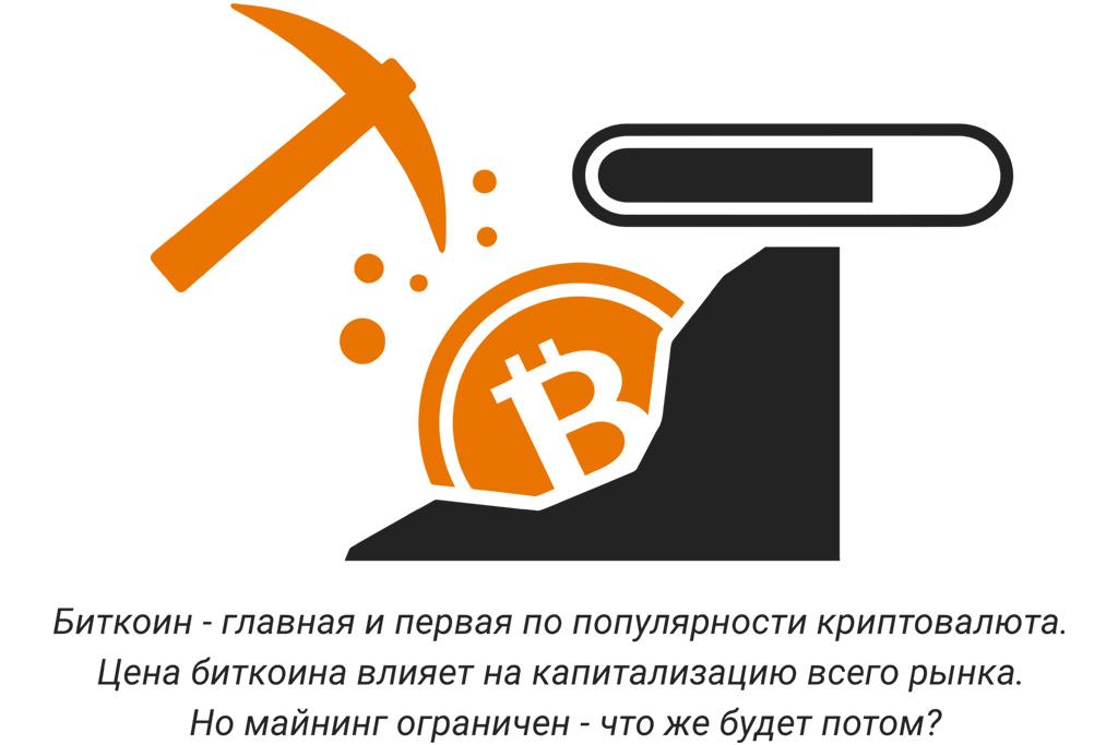 Популярность майнинга криптовалюты биткоин