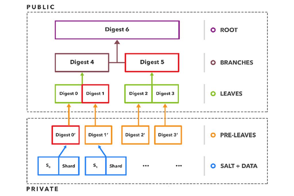 Техническое описание White Paper