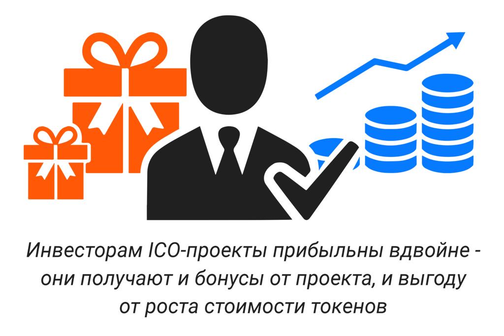 Прибыль от инвестиций в ICO