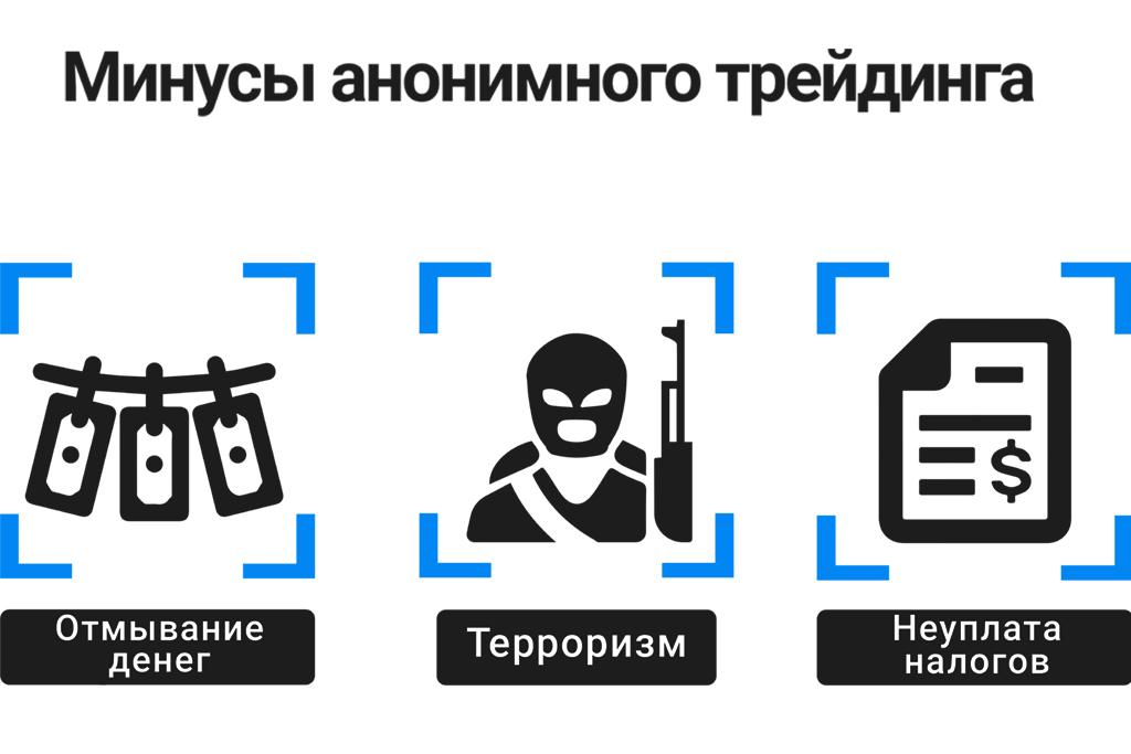 Минусы анонимного трейдинга криптовалют