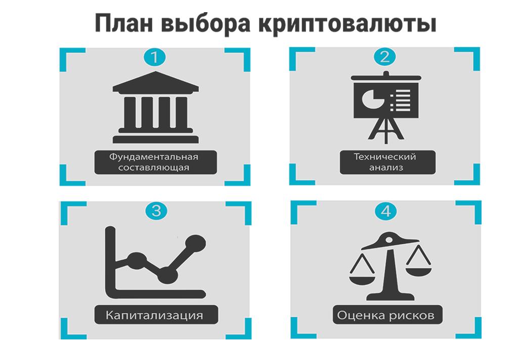 Криптовалюта что это и как выбрать