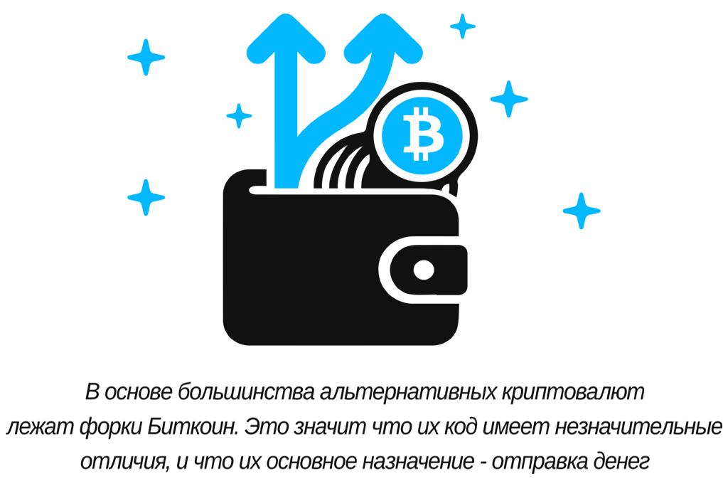 Перспективная криптовалюта биткоин