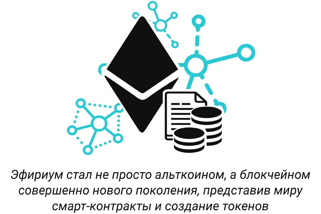 Перспективная криптовалюта эфириум