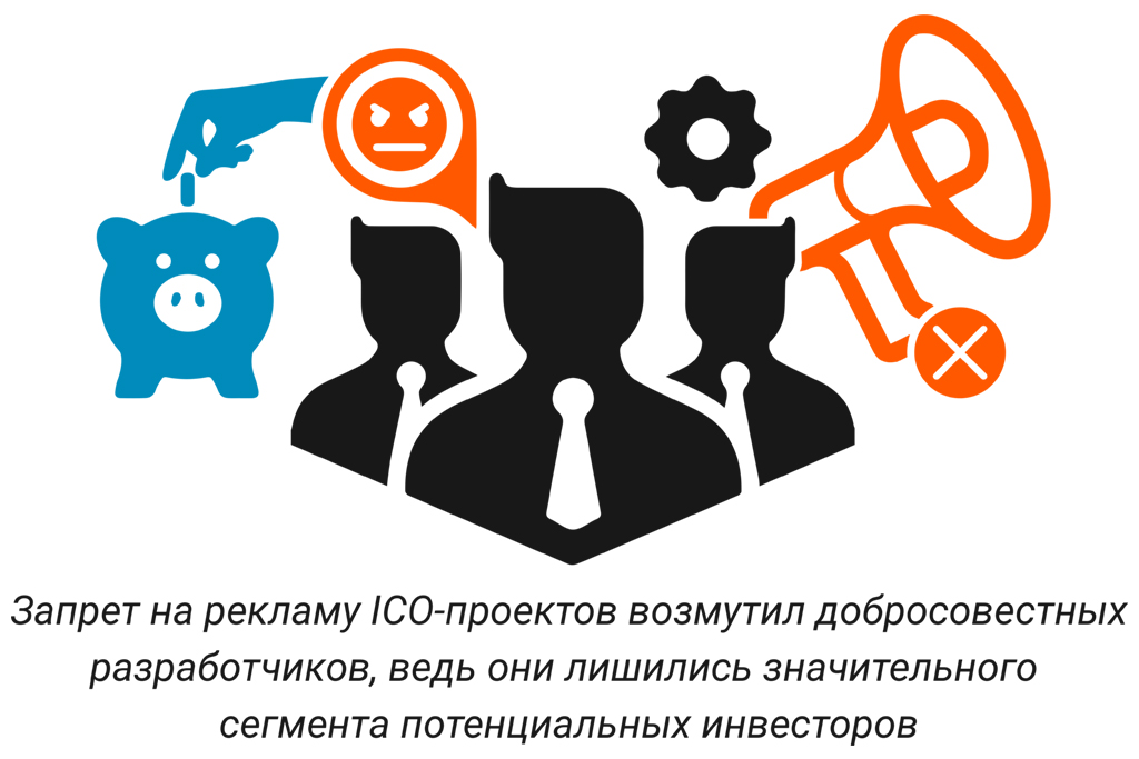 Настоящий стартап ICO