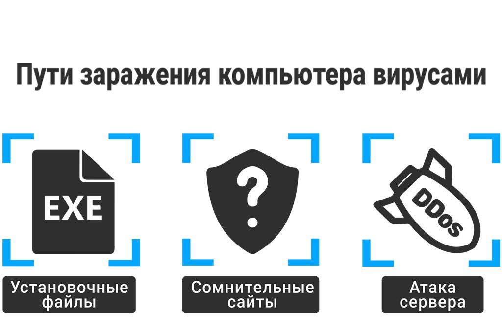 Зараженный компьютер при майнинге криптовалют