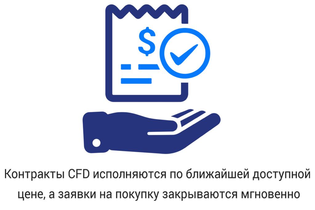 Торговля криптовалютой и CFD