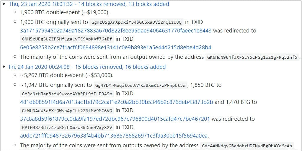 Новости криптовалют об атаке на BTG